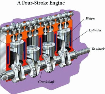 engines lessons tes teach the 4 stroke the checker maven